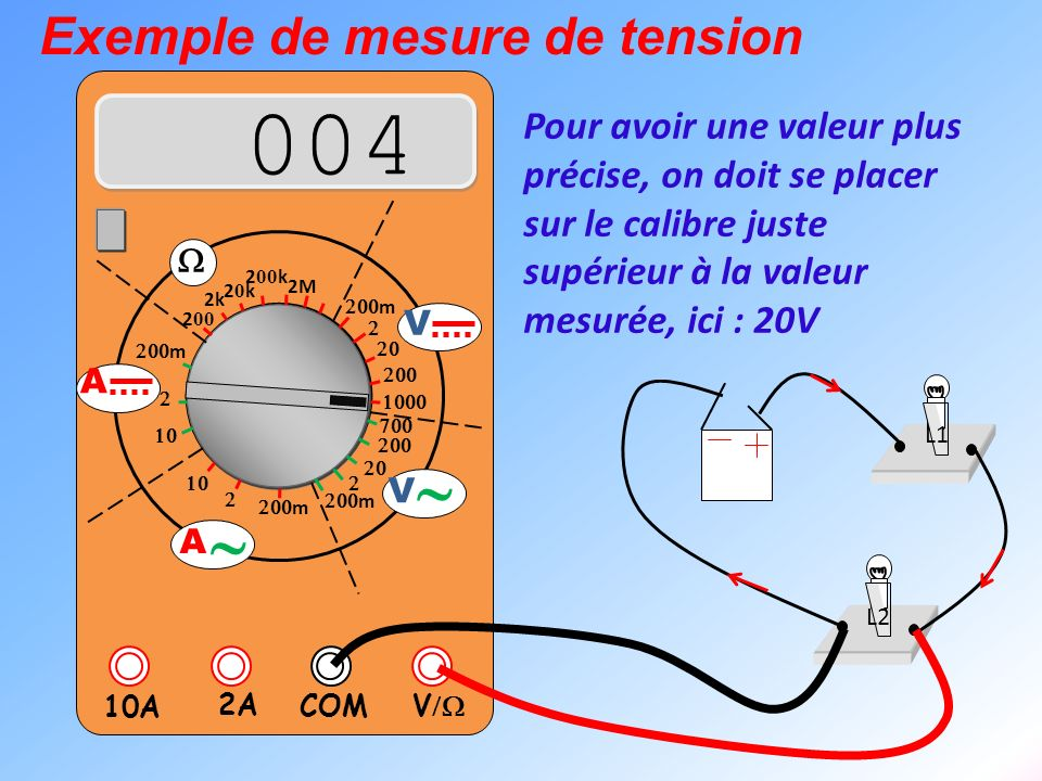 004 ~ Exemple de mesure de tension