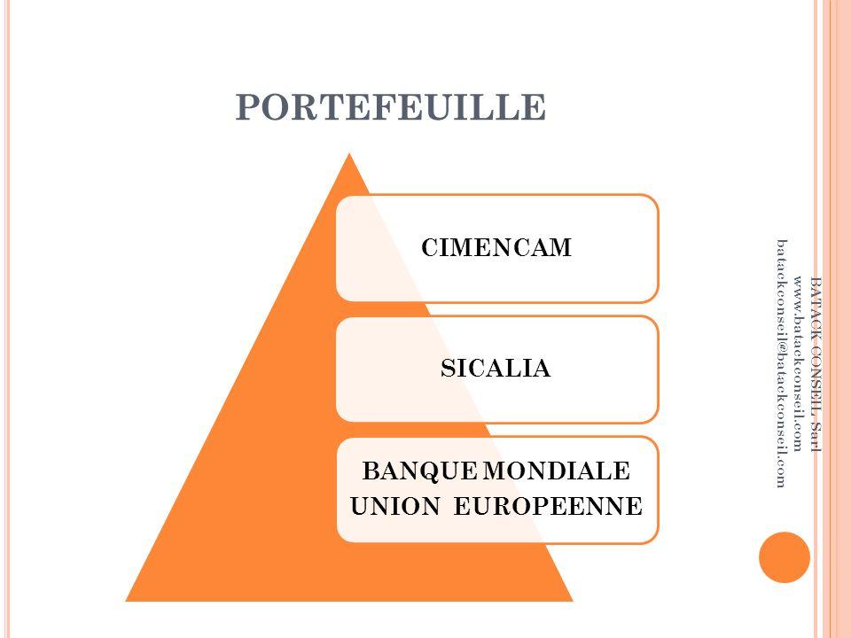 PORTEFEUILLE CIMENCAM. SICALIA. UNION EUROPEENNE.