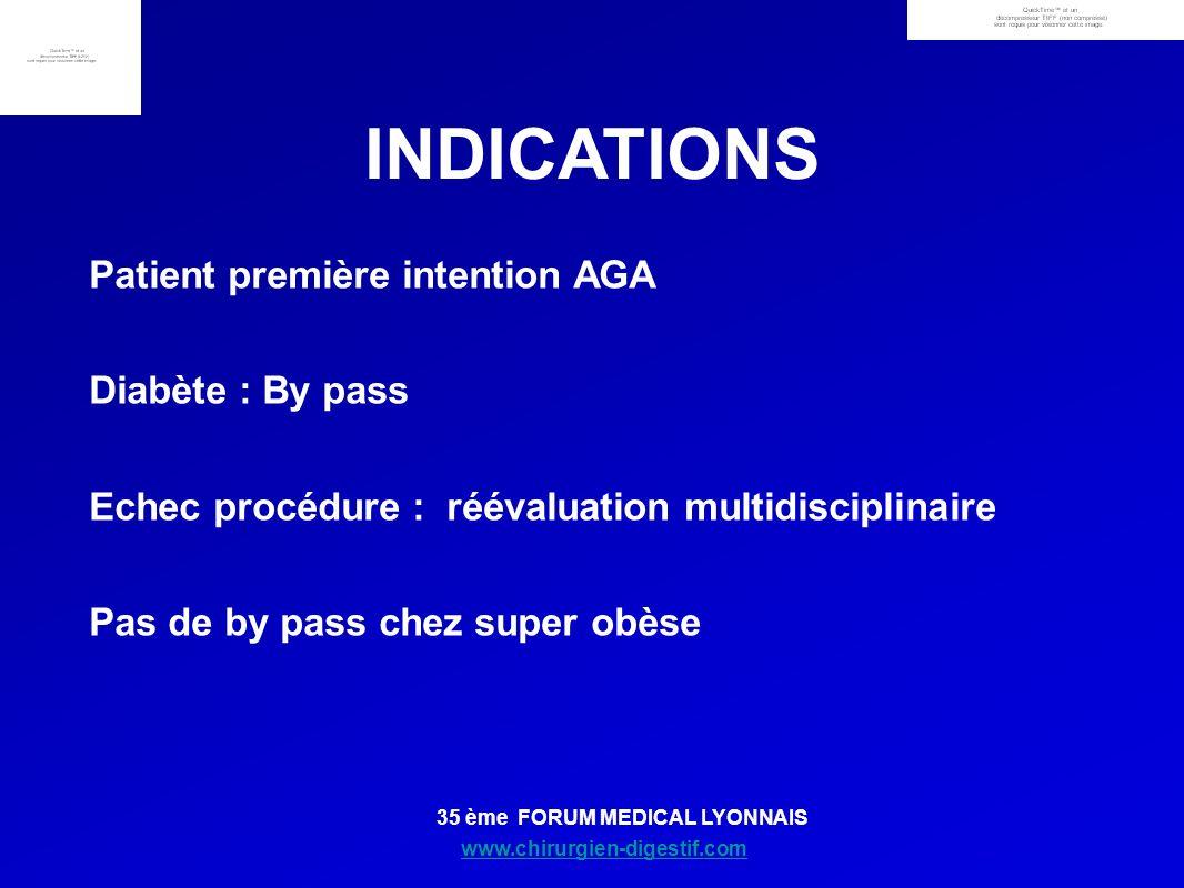 INDICATIONS Patient première intention AGA Diabète : By pass