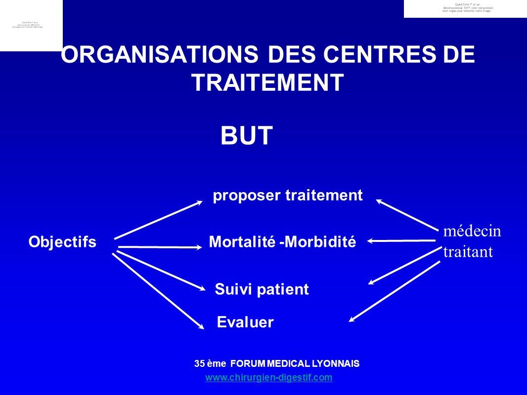 ORGANISATIONS DES CENTRES DE TRAITEMENT