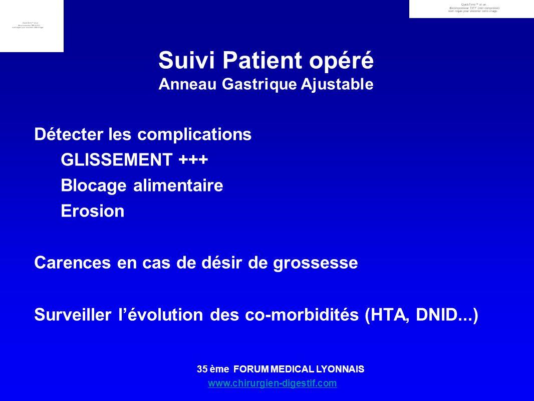 Suivi Patient opéré Anneau Gastrique Ajustable