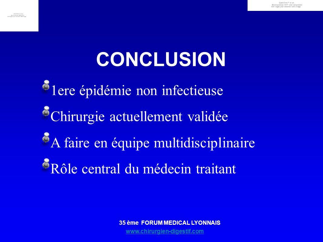 CONCLUSION 1ere épidémie non infectieuse