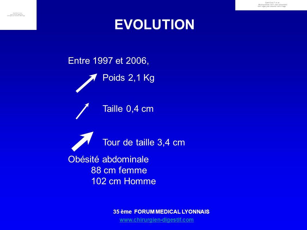EVOLUTION Entre 1997 et 2006, Poids 2,1 Kg Taille 0,4 cm