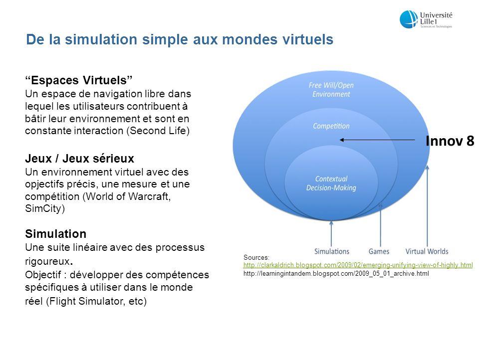 Innov 8 De la simulation simple aux mondes virtuels Espaces Virtuels