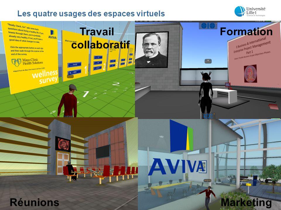 Les quatre usages des espaces virtuels