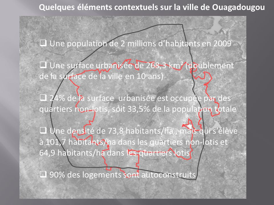 Quelques éléments contextuels sur la ville de Ouagadougou