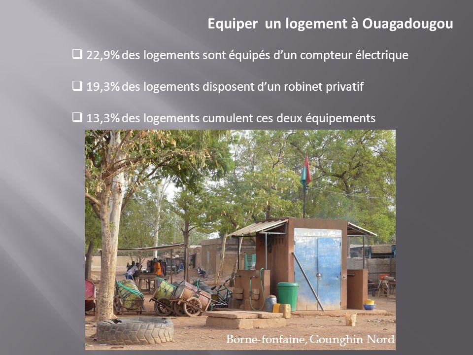 Equiper un logement à Ouagadougou