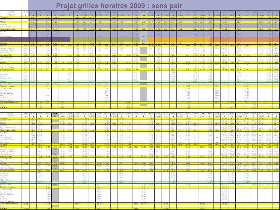 Projet grilles horaires 2009 : sens pair