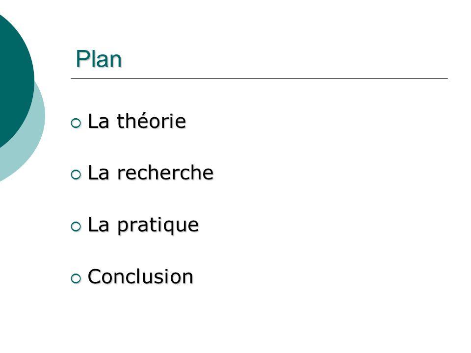 Plan La théorie La recherche La pratique Conclusion