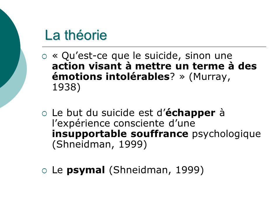 La théorie « Qu'est-ce que le suicide, sinon une action visant à mettre un terme à des émotions intolérables » (Murray, 1938)