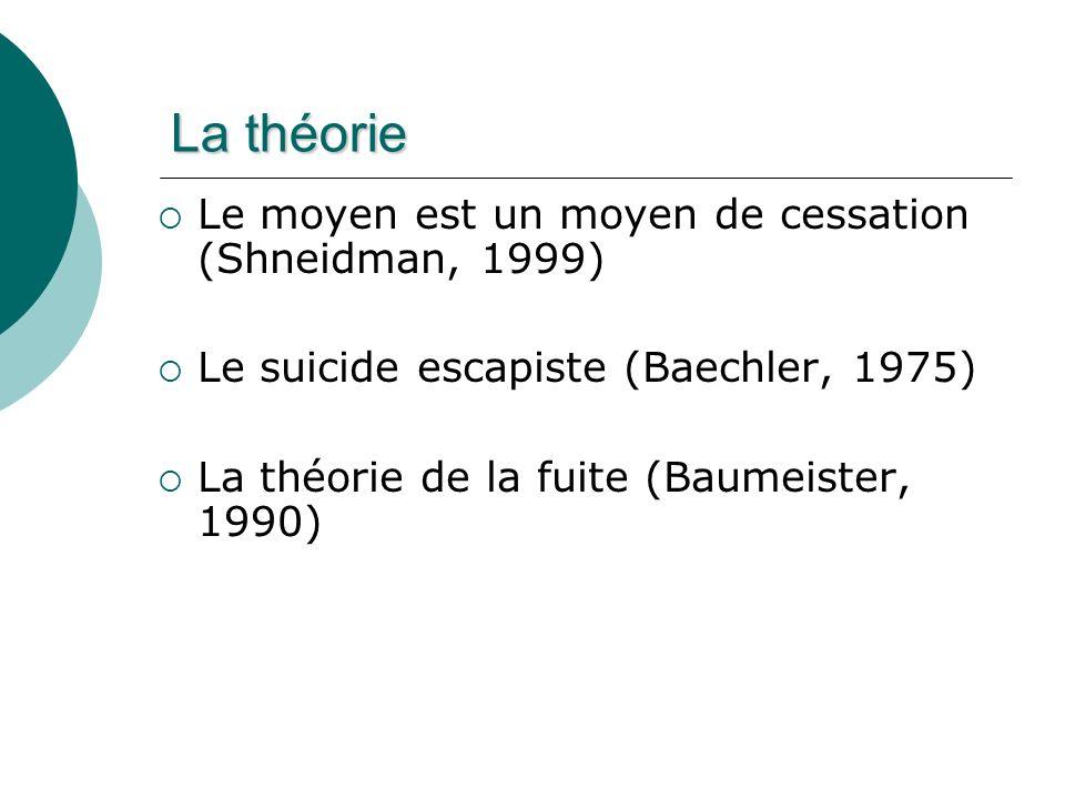 La théorie Le moyen est un moyen de cessation (Shneidman, 1999)