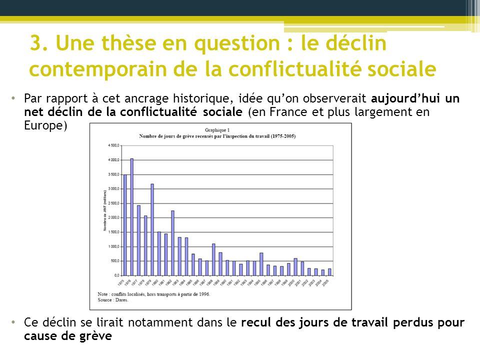 3. Une thèse en question : le déclin contemporain de la conflictualité sociale