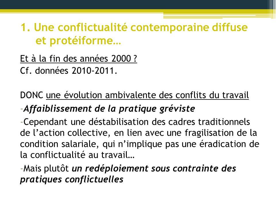 1. Une conflictualité contemporaine diffuse et protéiforme…