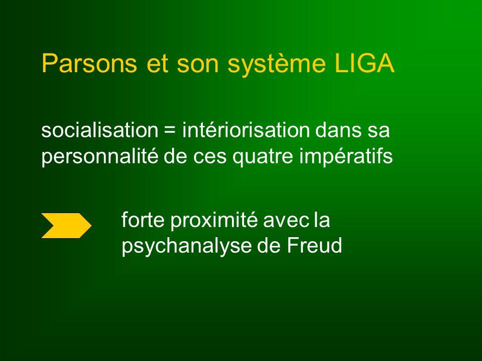 Parsons et son système LIGA