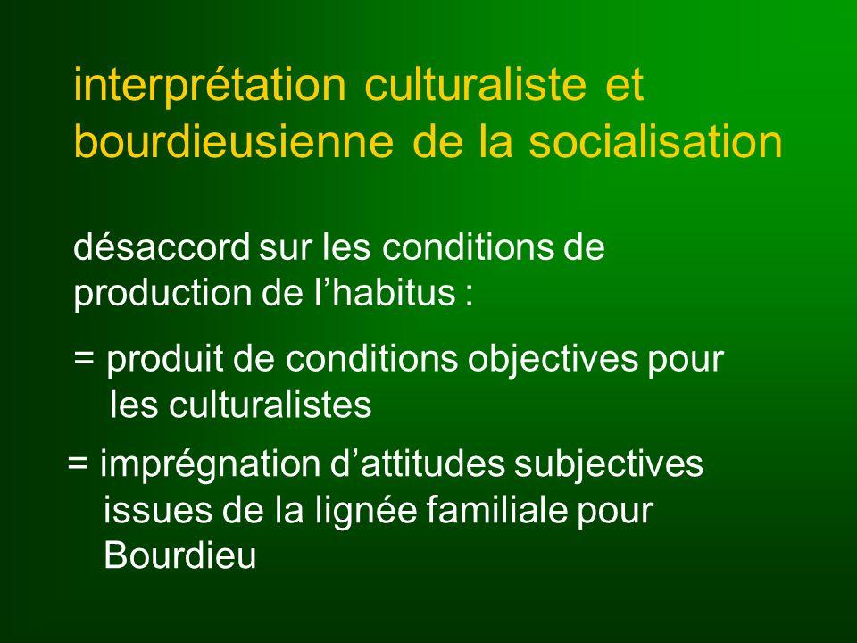 interprétation culturaliste et bourdieusienne de la socialisation