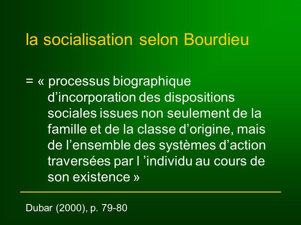 la socialisation selon Bourdieu