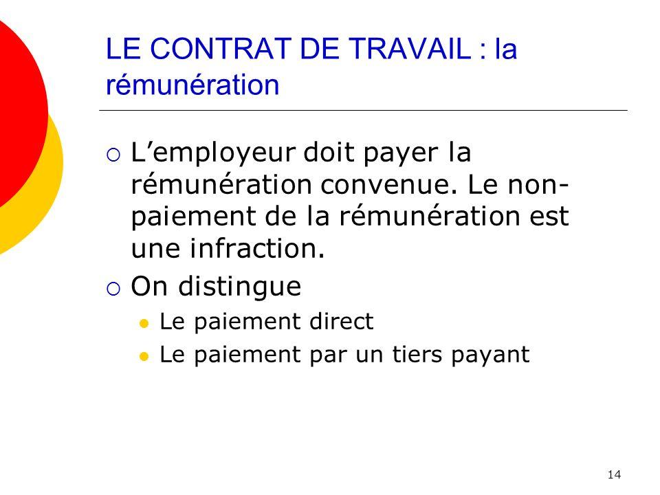 LE CONTRAT DE TRAVAIL : la rémunération