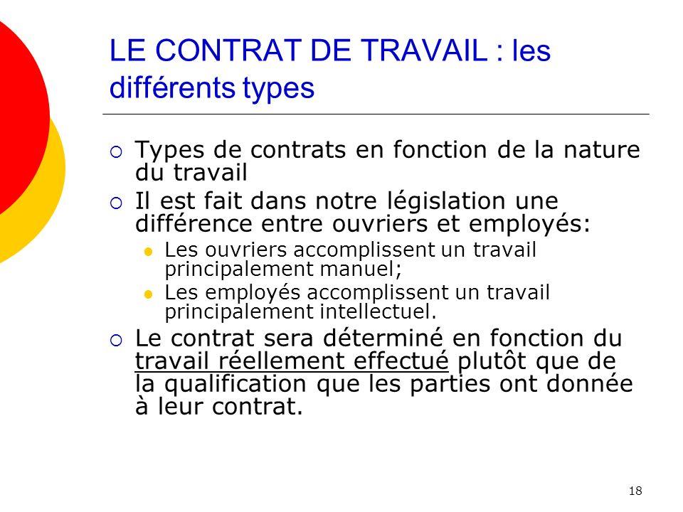 LE CONTRAT DE TRAVAIL : les différents types