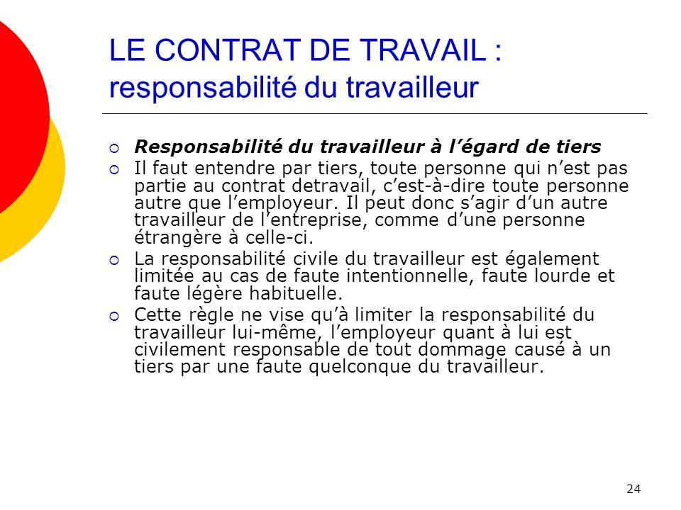 LE CONTRAT DE TRAVAIL : responsabilité du travailleur