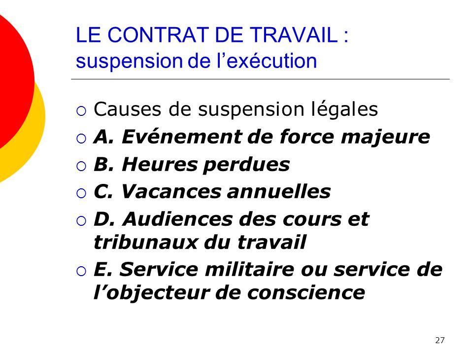 LE CONTRAT DE TRAVAIL : suspension de l'exécution
