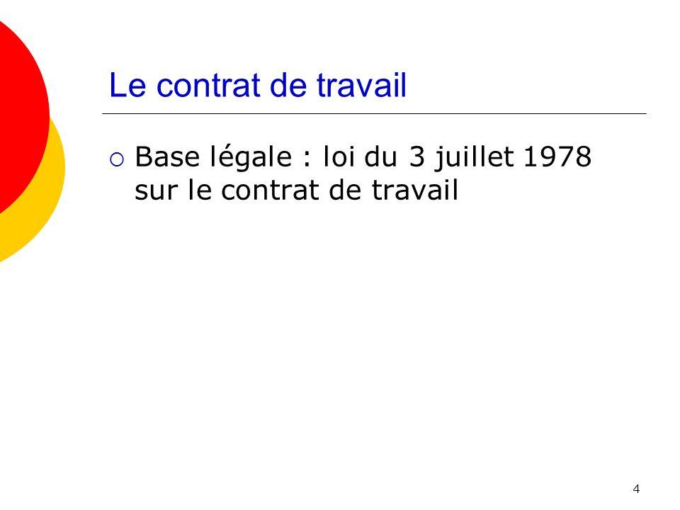 Le contrat de travail Base légale : loi du 3 juillet 1978 sur le contrat de travail