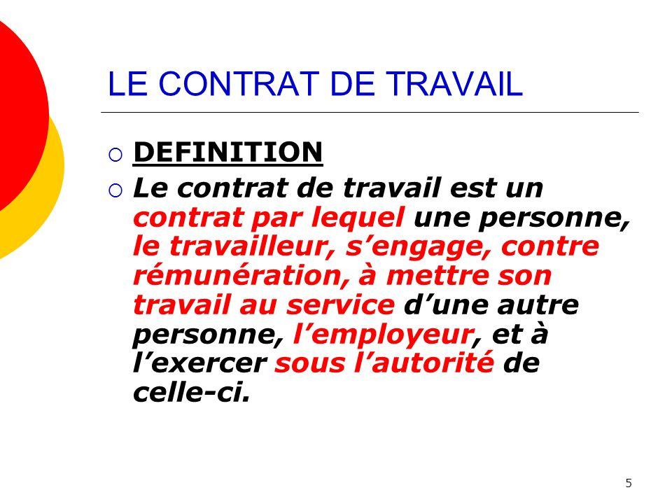 LE CONTRAT DE TRAVAIL DEFINITION