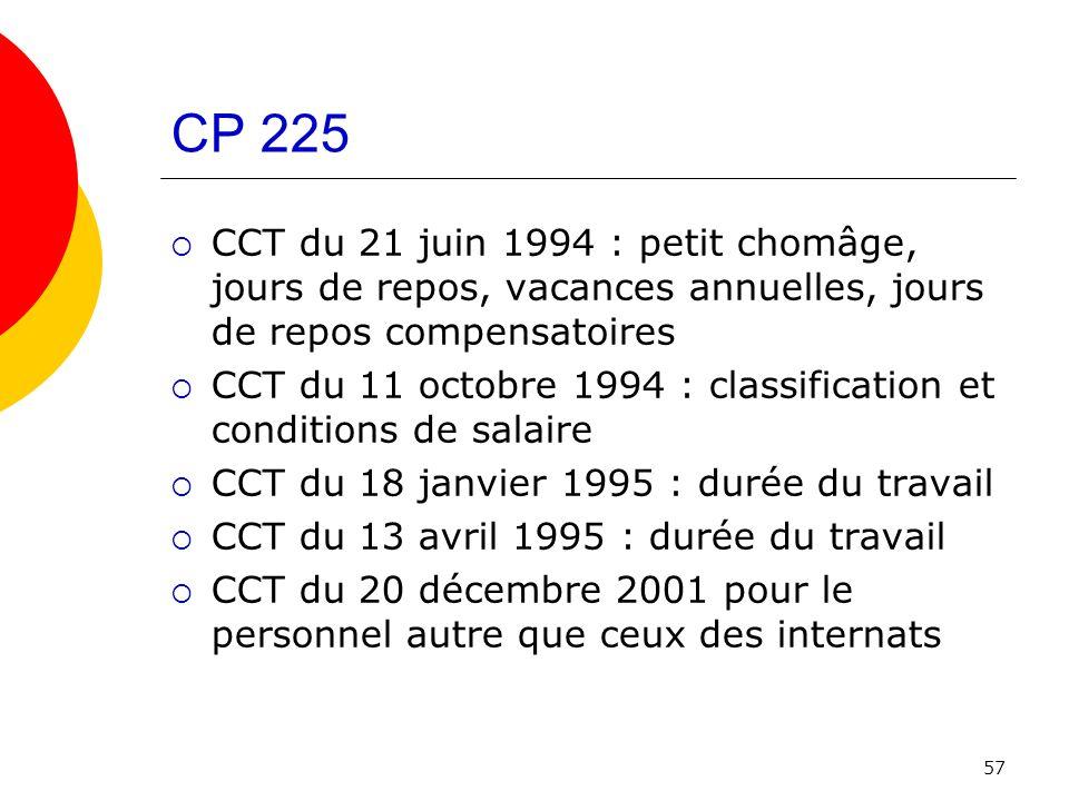 CP 225 CCT du 21 juin 1994 : petit chomâge, jours de repos, vacances annuelles, jours de repos compensatoires.