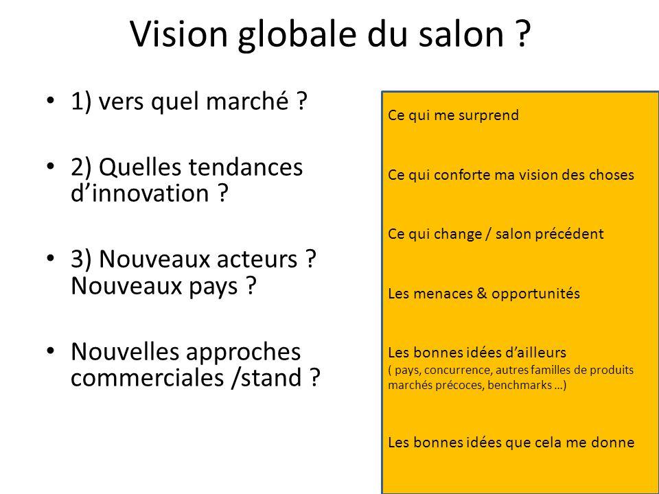 Vision globale du salon