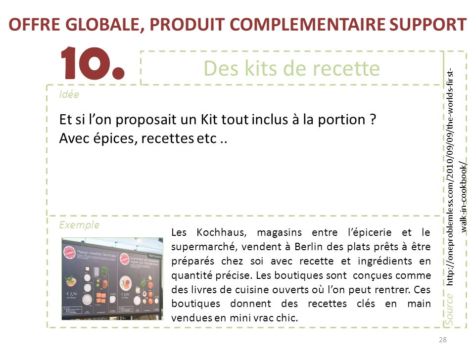 OFFRE GLOBALE, PRODUIT COMPLEMENTAIRE SUPPORT