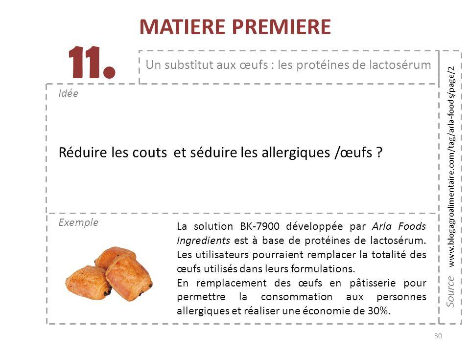 MATIERE PREMIERE 11. Source www.blogagroalimentaire.com/tag/arla-foods/page/2. Un substitut aux œufs : les protéines de lactosérum.