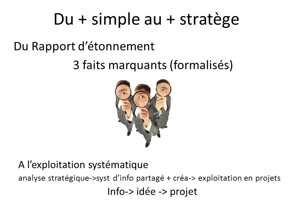 Du + simple au + stratège