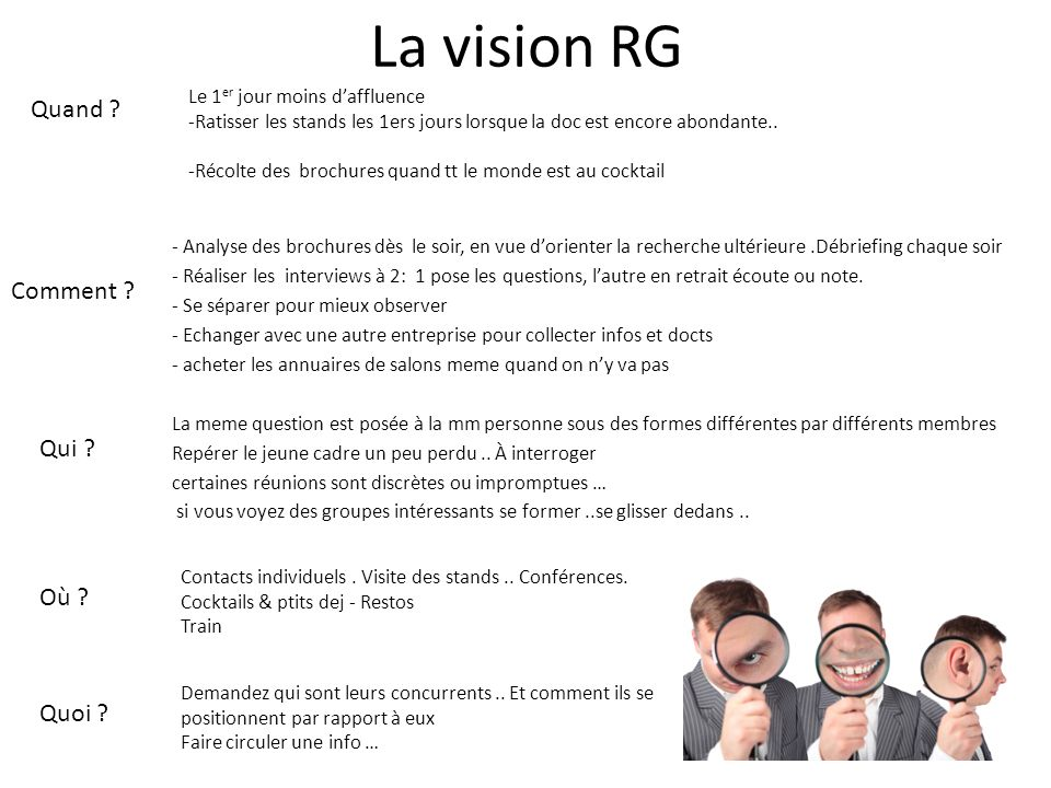 La vision RG Quand Comment Qui Où Quoi