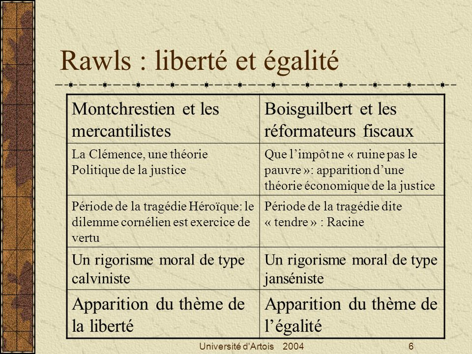 Rawls : liberté et égalité