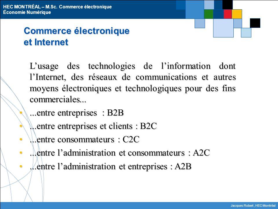 Commerce électronique et Internet