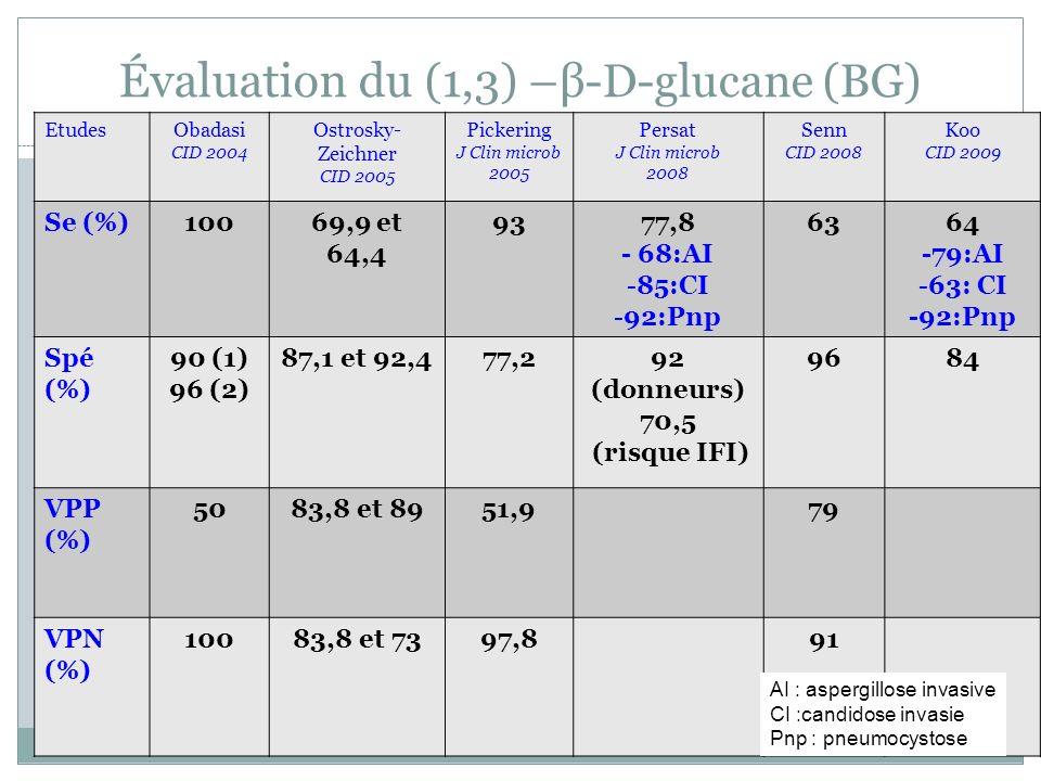 Évaluation du (1,3) –β-D-glucane (BG)