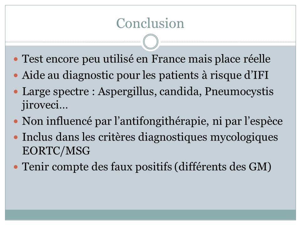 Conclusion Test encore peu utilisé en France mais place réelle