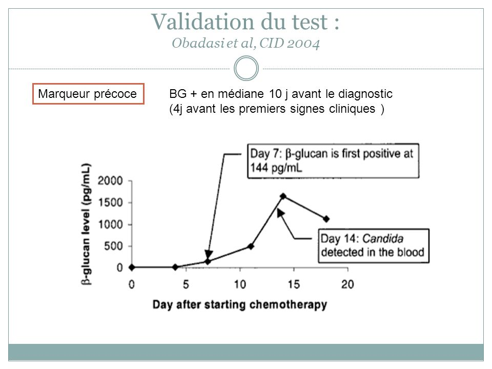 Validation du test : Obadasi et al, CID 2004