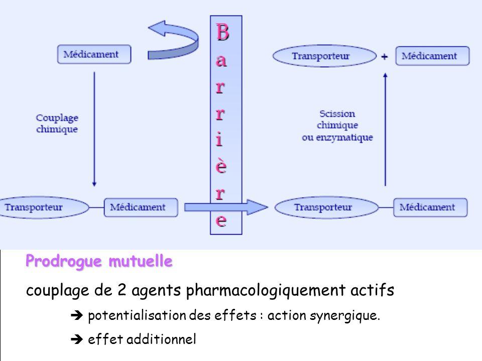 couplage de 2 agents pharmacologiquement actifs