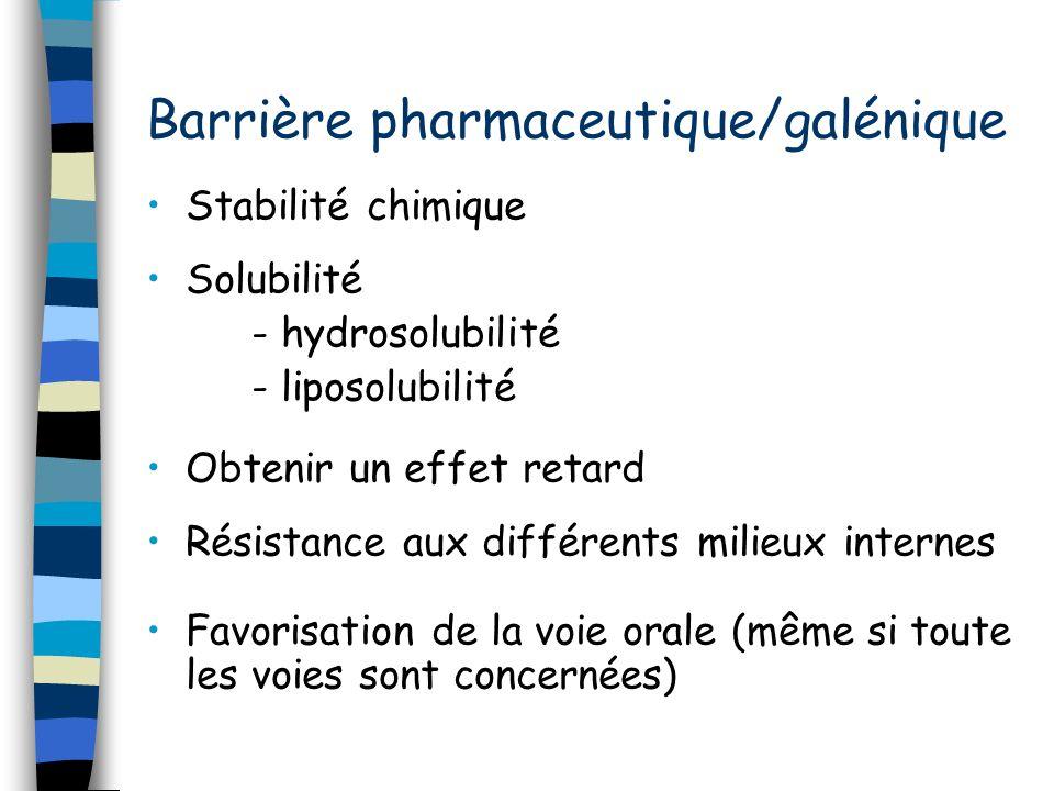 Barrière pharmaceutique/galénique