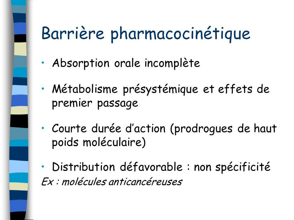 Barrière pharmacocinétique