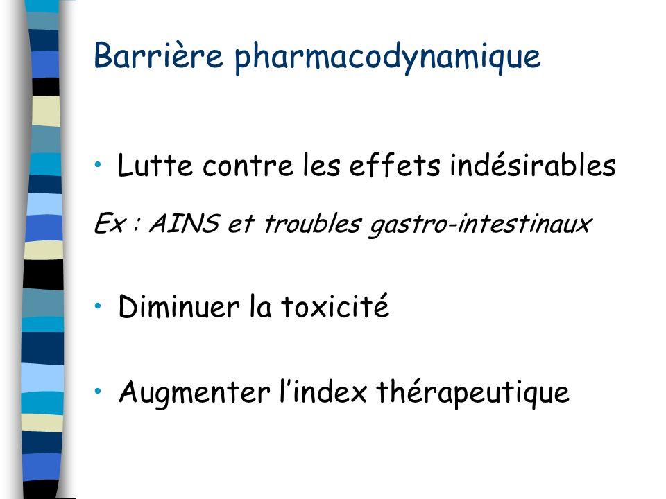Barrière pharmacodynamique
