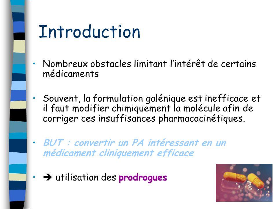 Introduction Nombreux obstacles limitant l'intérêt de certains médicaments.