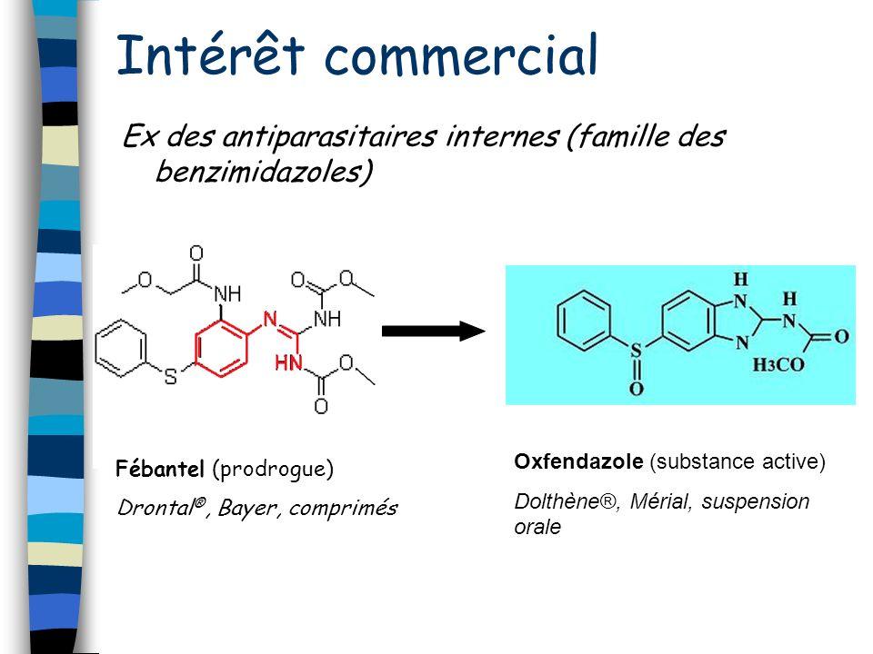 Intérêt commercial Ex des antiparasitaires internes (famille des benzimidazoles) Oxfendazole (substance active)