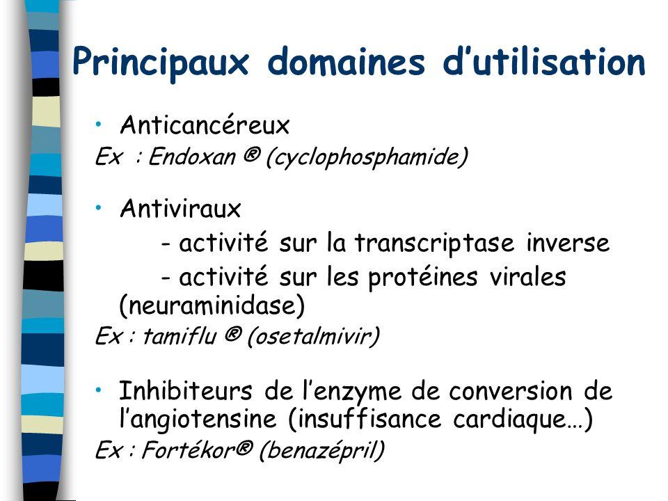 Principaux domaines d'utilisation