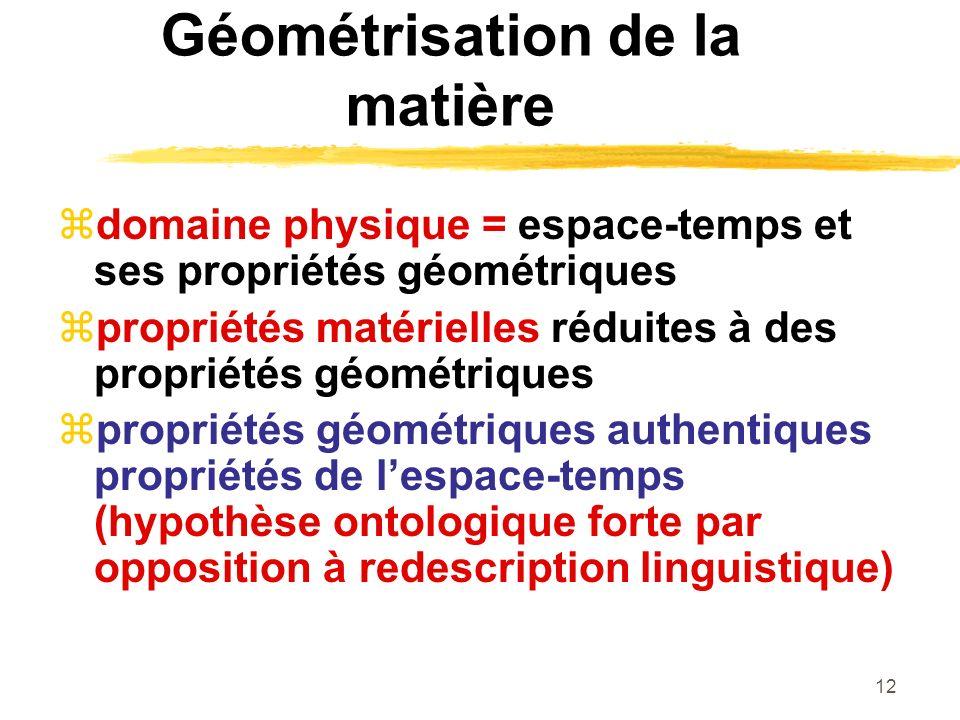 Géométrisation de la matière