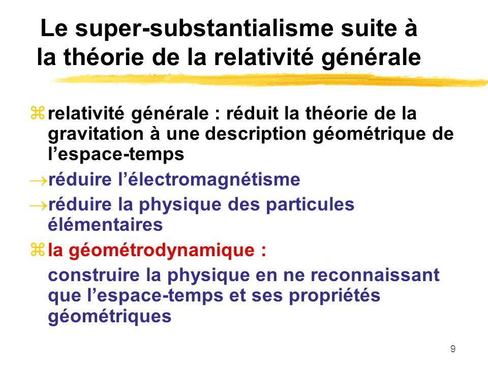 Le super-substantialisme suite à la théorie de la relativité générale