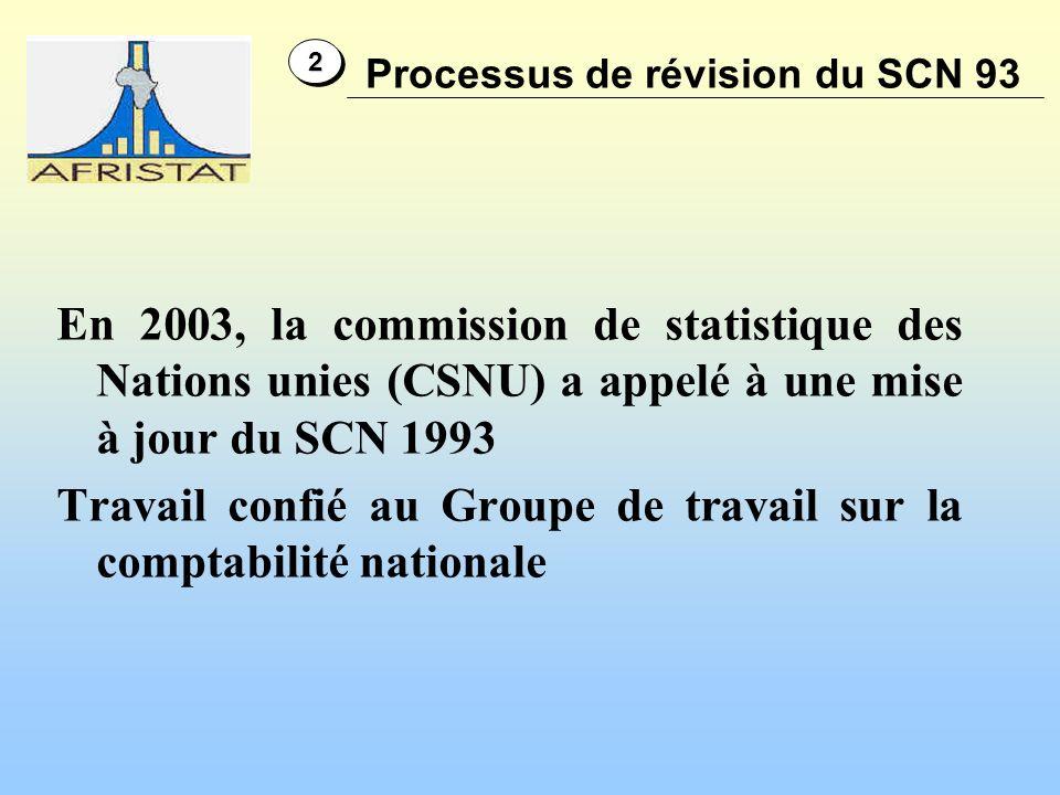 Travail confié au Groupe de travail sur la comptabilité nationale