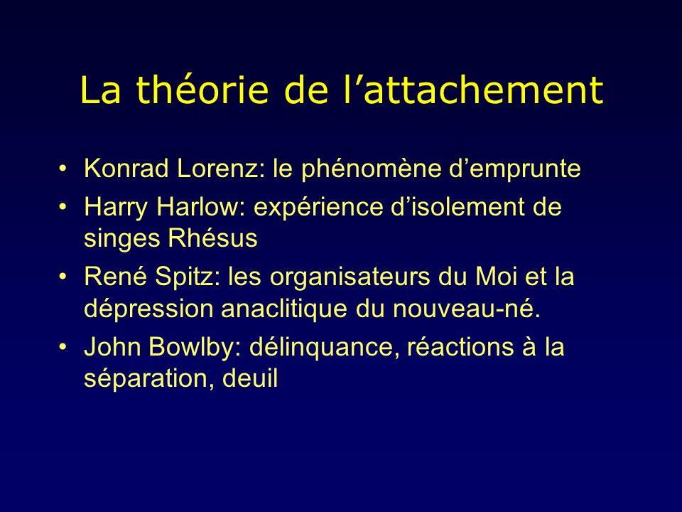 La théorie de l'attachement