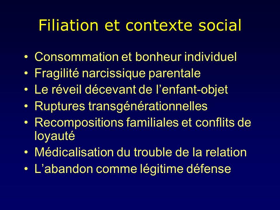 Filiation et contexte social