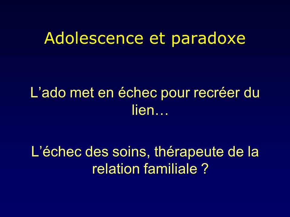 Adolescence et paradoxe